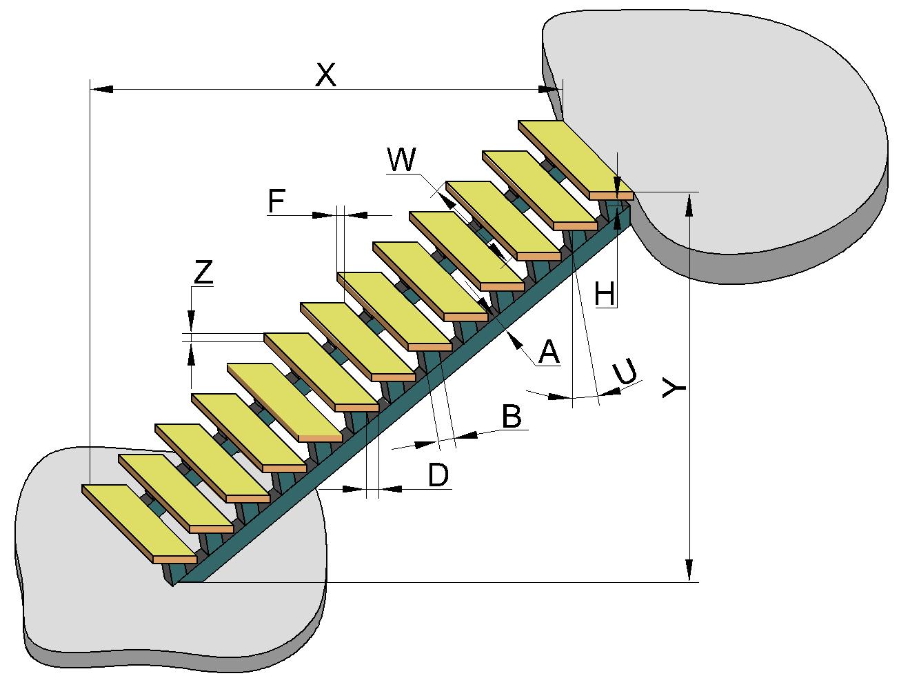 Замеры металлической лестницы